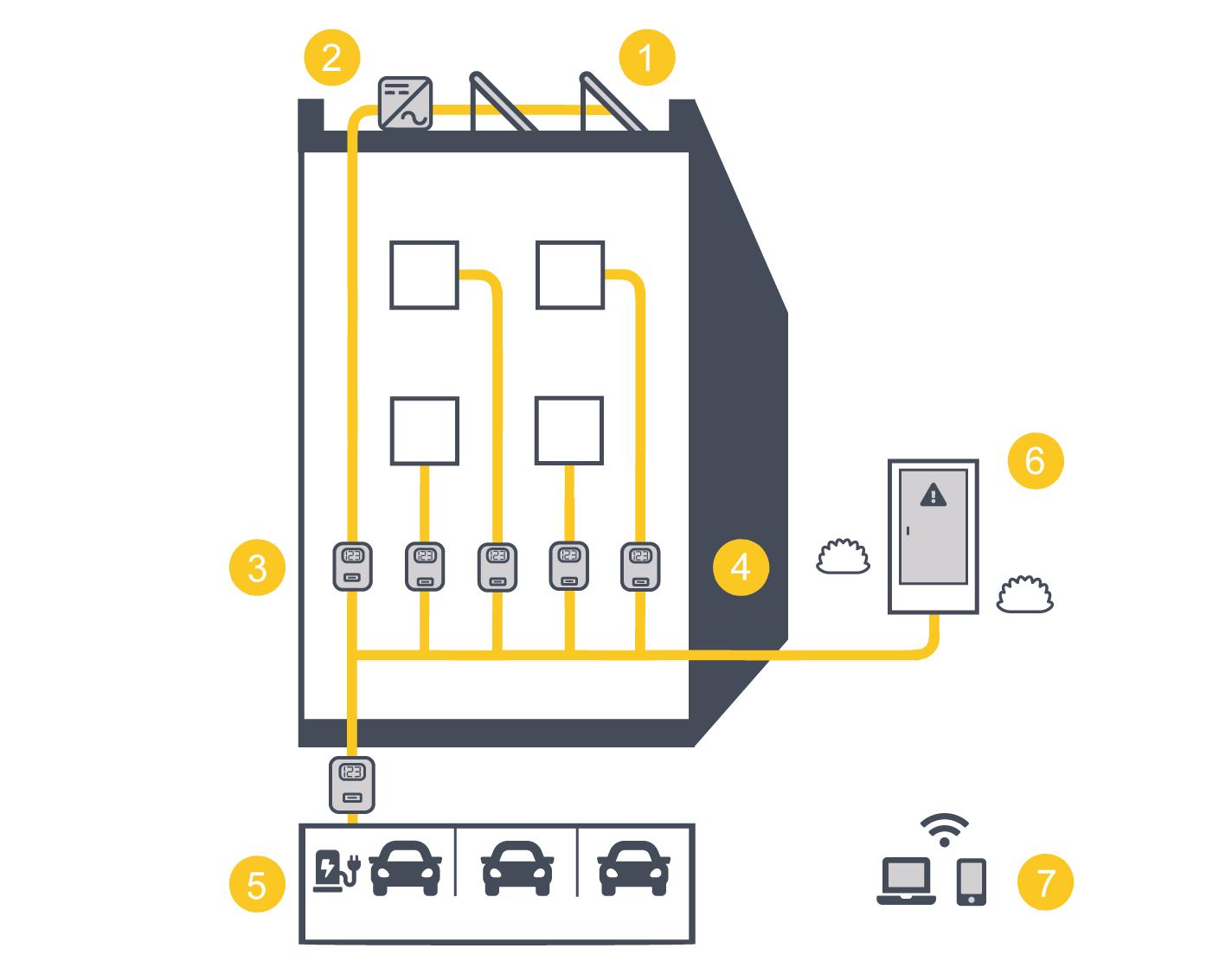 Instalación de paneles solares en comunidad de vecinos